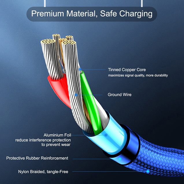 PTron Swing 2A Fast Charging 3 in 1 Nylon Braided USB Cable 1.2M Length for All Smartphones - Blue