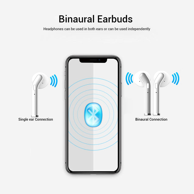 pTron Bassbuds Classic Hi-Fi True Wireless Stereo Earbuds, 12Hrs Playback with Case & Mic - (White)