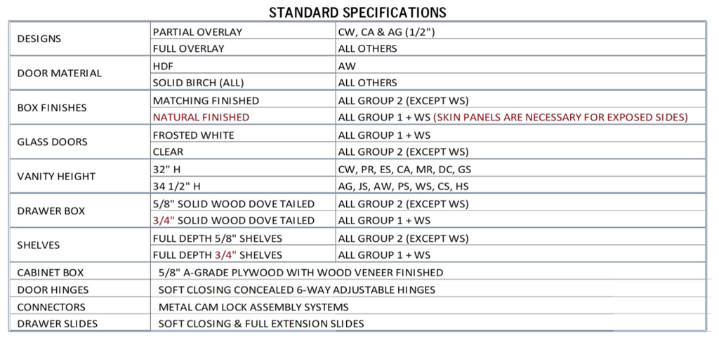 traditional rta specifications