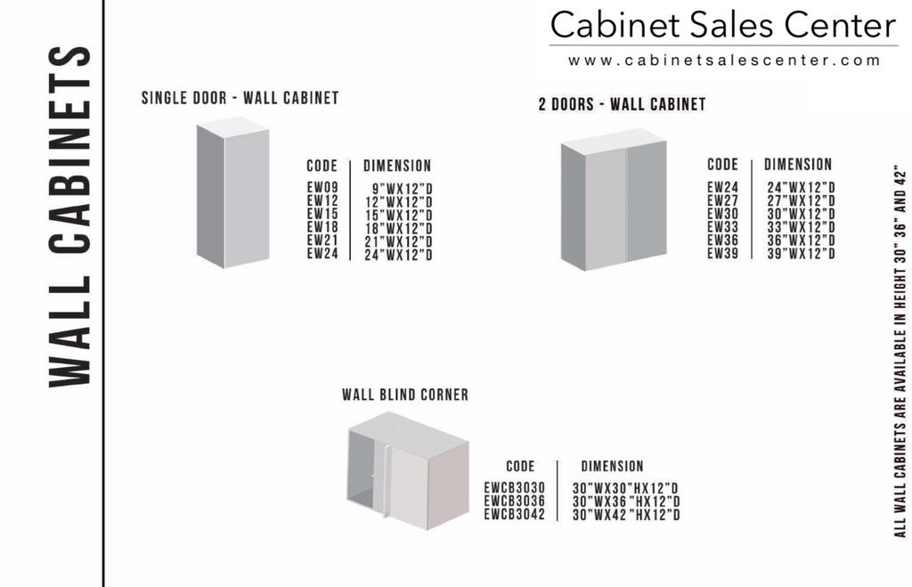 MODERN EURO STYLE WALL CABINETS