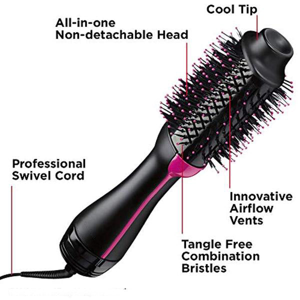 Lusha - Hair Dryer & Volumizer by Inné Beauty™ - Inné Beauty