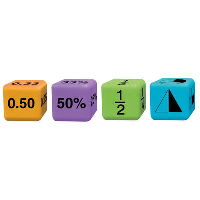 Learning Resources Multiple Representation Equivalency Dice