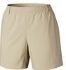 PFG Backcast Water Short