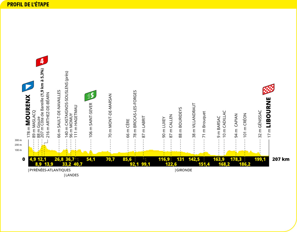 Stage 19