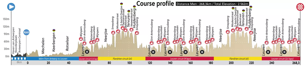 Road Race preview