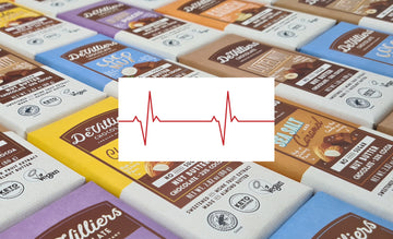 The science behind De Villiers Chocolate No-Added-Sugar Range