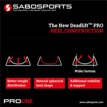 SABO Deadlift PRO Shoes - Black/Red
