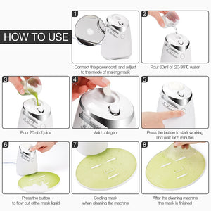 Face Mask Maker- DIY Face Mask