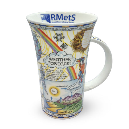 Weather Forecast Mug