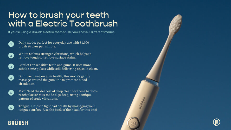 Steps on Cleaning Teeth with Electric Toothbrush