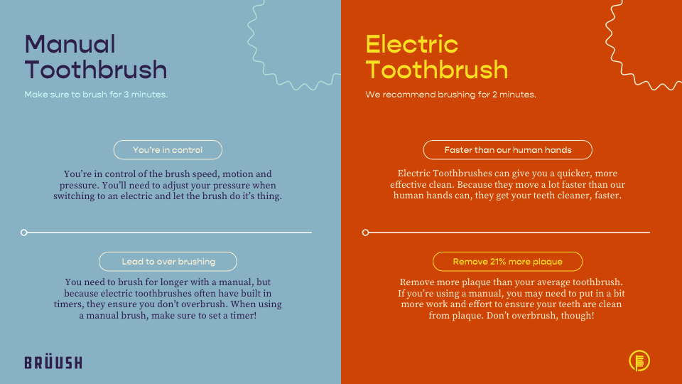 Manual Toothbrush vs. Electric Toothbrush Pros and Cons