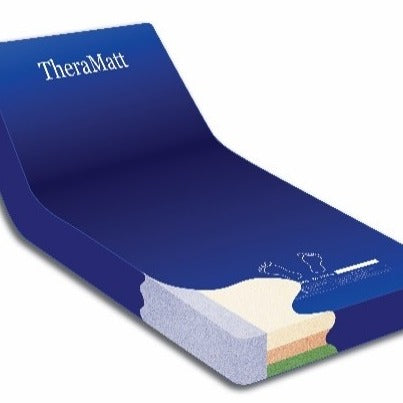 TheraMatt Premium King Single