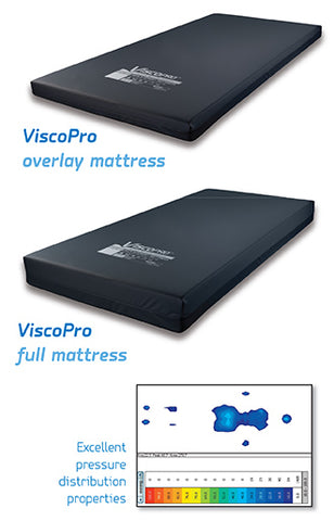 ViscoPro Mattresses