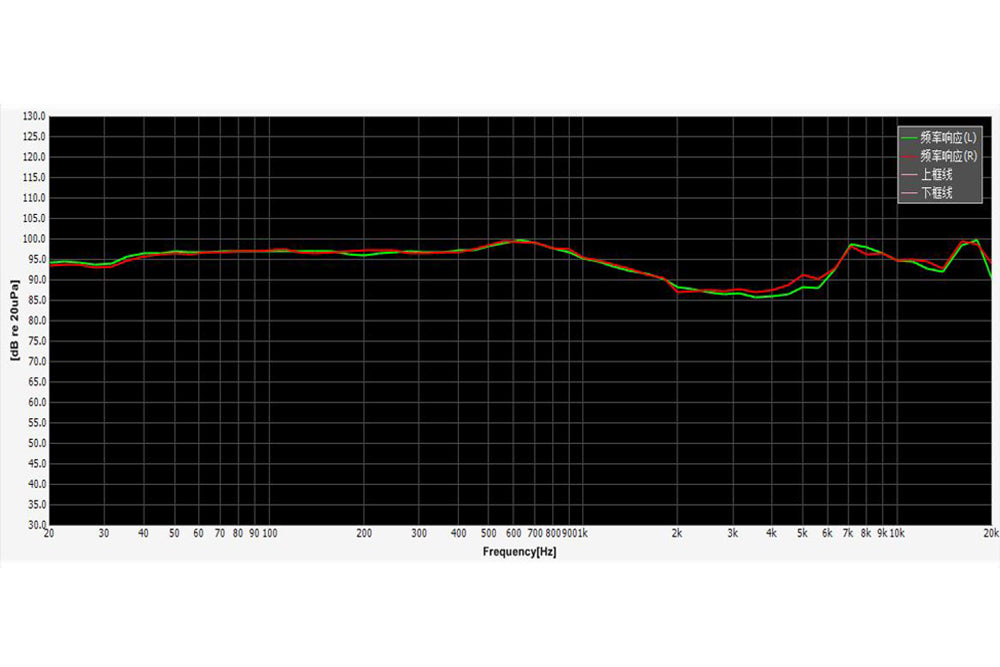 Thieaudio Phantom Headphone Frequency Response Graph