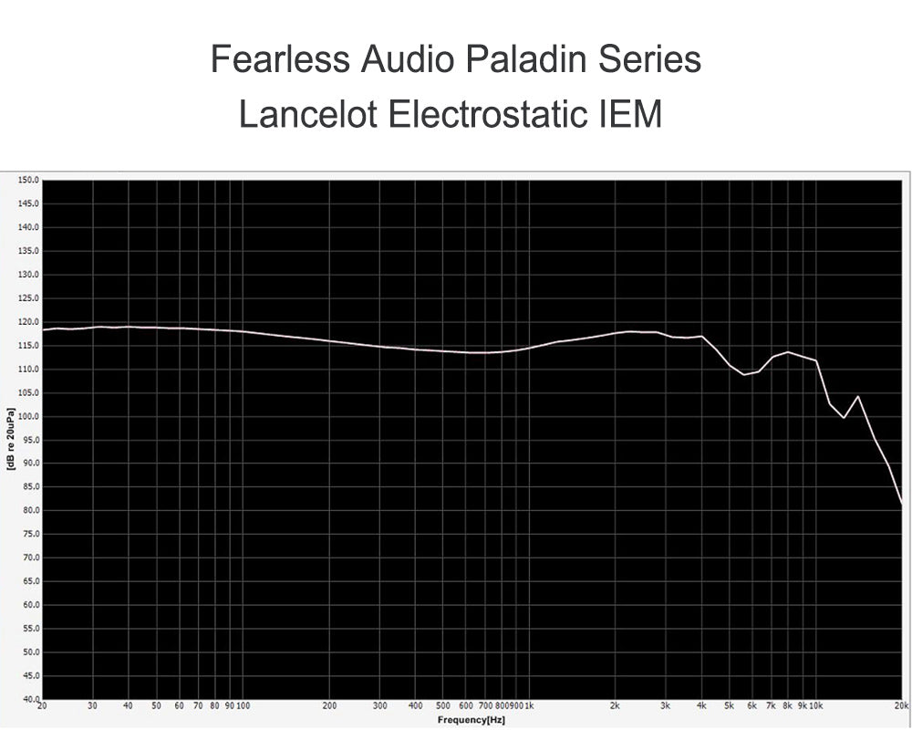 Fearless Audio Paladin Series Lancelot Frequency Graph