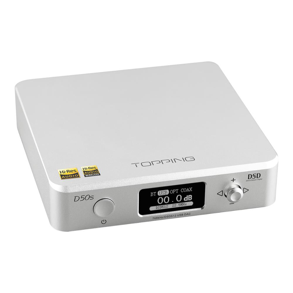 Bluetooth 5.0 HiFi DAC/Pre-Amplifier