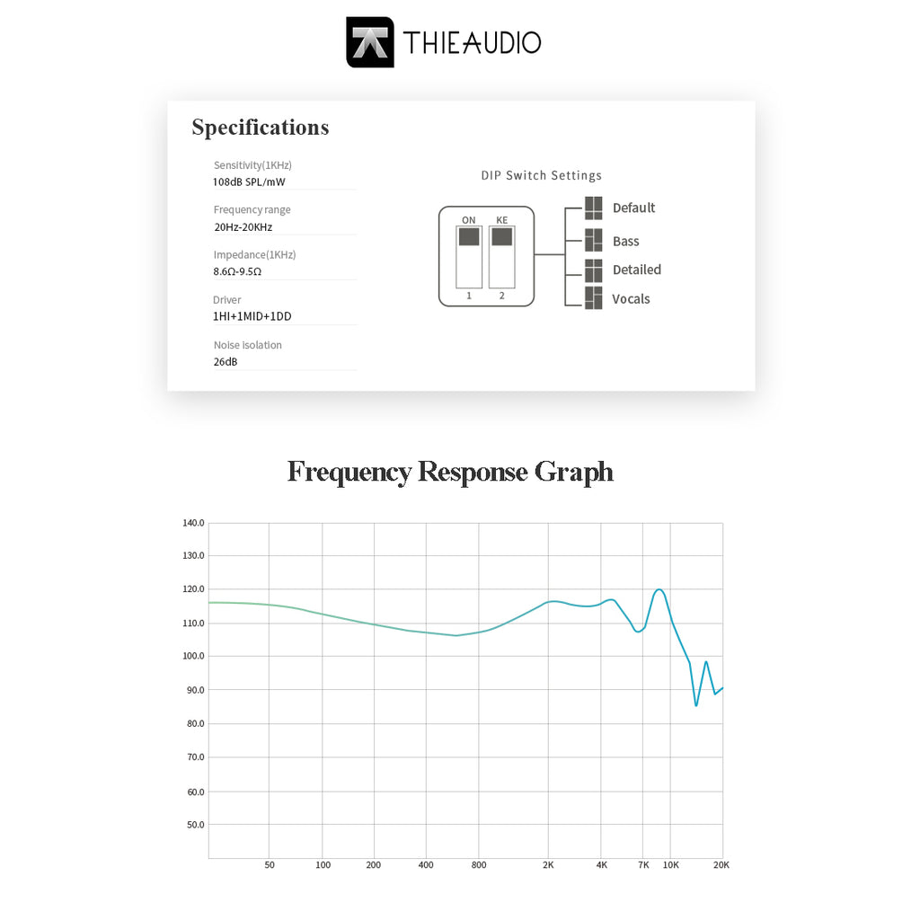 THIEAUDIO Legacy 3