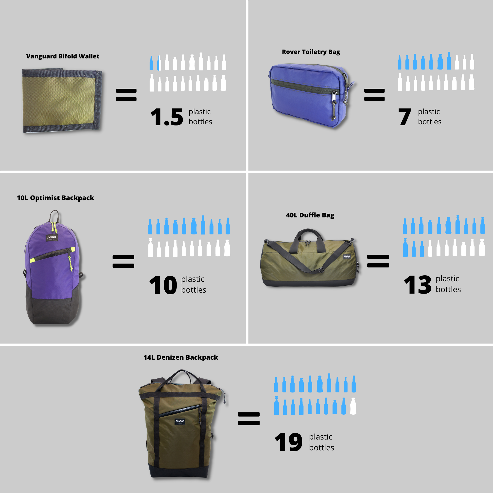 WaterBottleInfographic