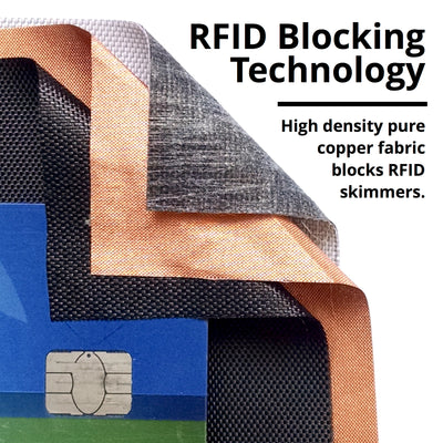 Flowfold RFID Blocking Techology - High density pure copper fabric blocks RFID skimmers