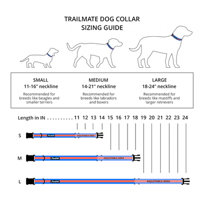 Flowfold Trailmate Dog Collar sizing guide - small 11 - 16 inch, medium 14 - 21 inch, large 18 - 24 inch neckline adjustable