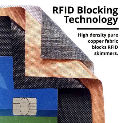 RFID Blocking Outlier - Card Holder Wallet