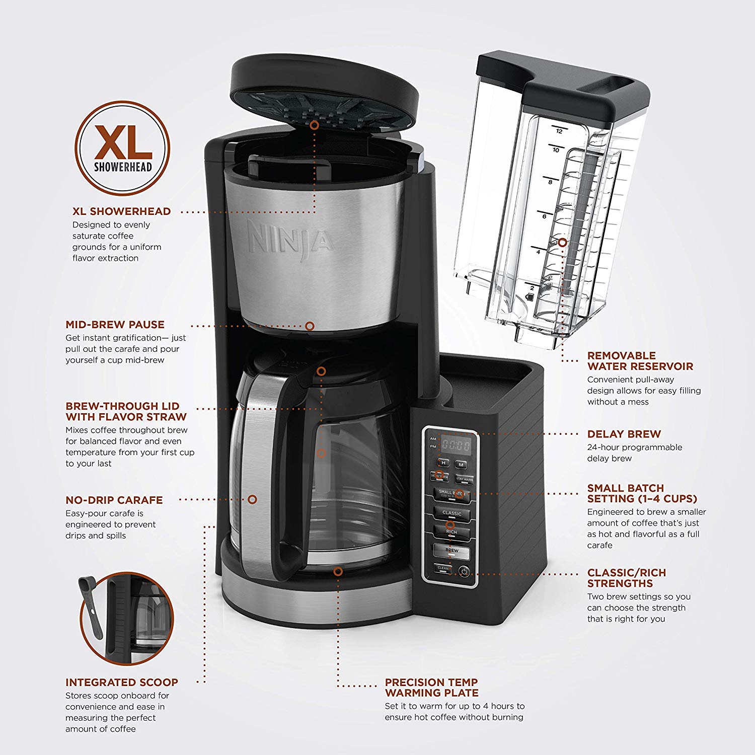 Drip coffee machine reviews