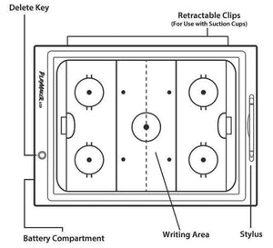 Playmaker LCD Diagram