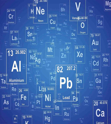 Chemistry Tv Show Inspired Image with Periodic Element Table Image Print Art Flannel Throw Blanket Lightweight Cozy Bed Sofa