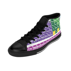 Periodic Sneakers of Elements