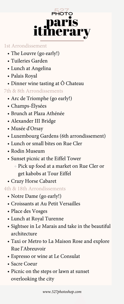 Paris France Itinerary