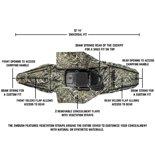 Camo Cover Hunters Blind