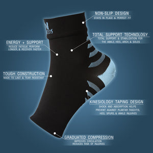 Ankle Sleeve Compression Brace & Plantar Fasciitis Socks/Sleeves - Black & Blue