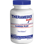 Candida Plus 42 caps Theramedix
