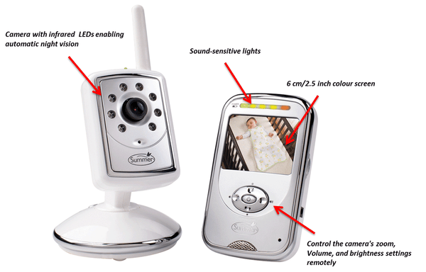 Summer Infant Slim & Secure Plus Digital Video Monitor