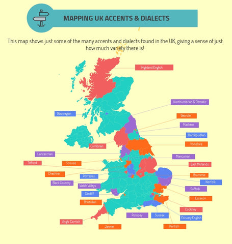 Read e-book Talking Proper: The Importance of Accents and ...