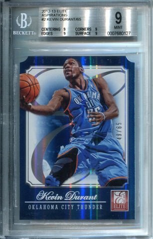 Kevin Durant 2012-13 Panini Elite Aspirations Rookie Card (BVG)