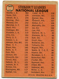 1966 Topps N.L. Strikeout Leaders Koufax Veale Gibson Card