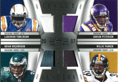 League Leaders 2009 Panini National Treasures Jersey Card