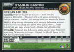 Starlin Castro Unsigned 2010 Bowman Rookie Card