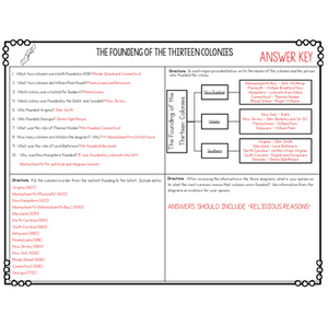 13 Colonies Founding Diagram and Comprehension Questions