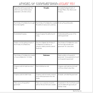 Articles of Confederation {Interactive Notebook Sort}