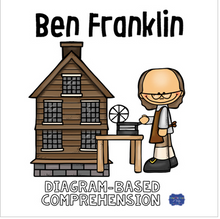 Load image into Gallery viewer, Benjamin Franklin Diagram & Comprehension Questions