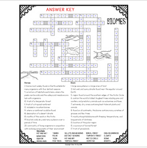 Biomes Comprehension Crossword