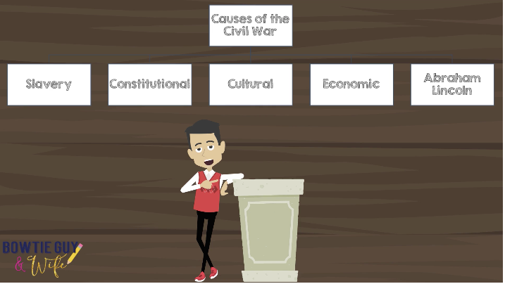 Causes of the Civil War Video