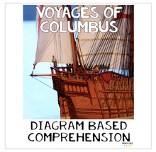 Load image into Gallery viewer, Columbus' Voyages Diagram Based Comprehension and Questions FREE