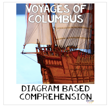 Columbus' Voyages Diagram Based Comprehension and Questions FREE