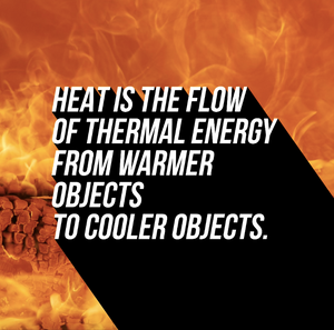 FREE Heat Vocabulary Student Informational Video