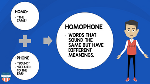 Homophones, Homonyms, Homographs, Heteronyms Reading Skill Video