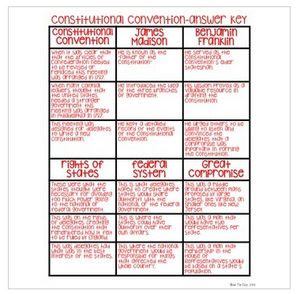 Constitutional Convention {Interactive Notebook Sort}