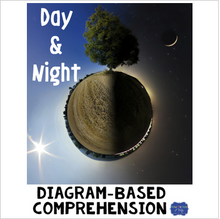 Load image into Gallery viewer, Day and Night Diagram & Comprehension Questions